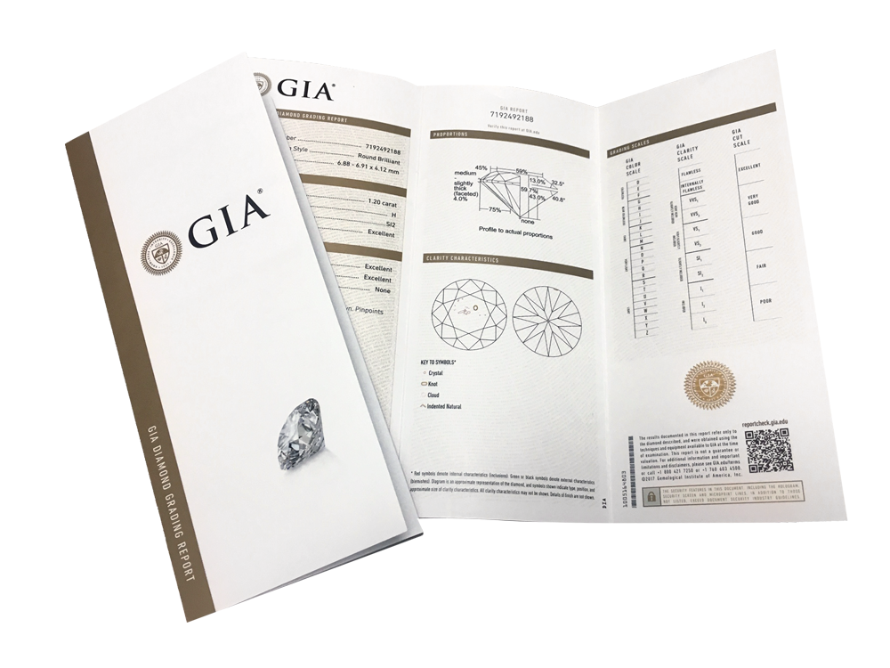 GIA diamond report